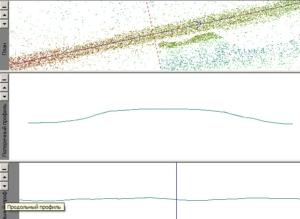 Рис.3. Продольный и поперечный разрезы по облаку точек
