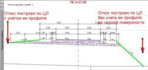 Рис. 5. Откосы насыпи, созданные до целевых линий: слева - до отметки по профилю ЦЛ, справа - до отметки рельефа
